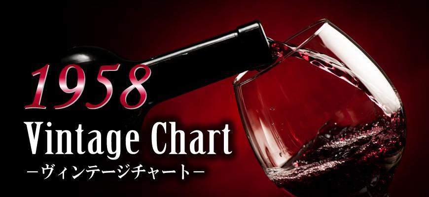 1958年のワイン 産地毎のワインの出来を詳しく解説【ワイン通販 ...